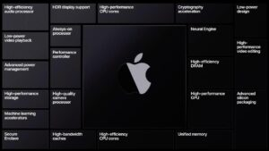 apple switching from intel to arm custom chipsets