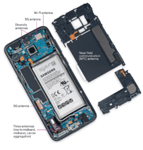 components inside a mobile phone